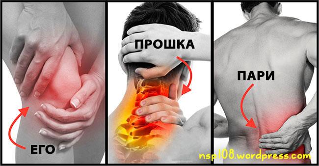 emocii-bolesti-choveshko-tialo-zdrave