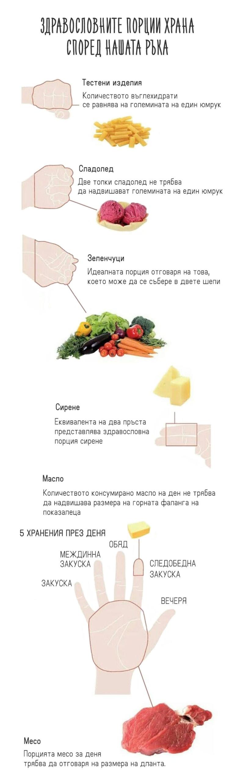 porciite-spored-nashata-raka