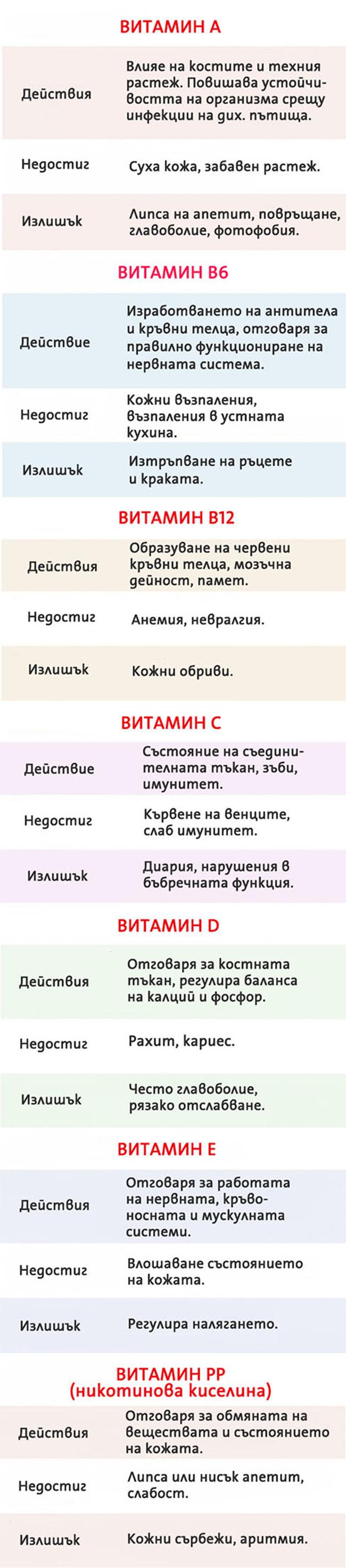 all-vitamins-nsp