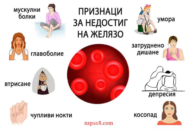 priznaci-nedostig-jeliazo-anemia