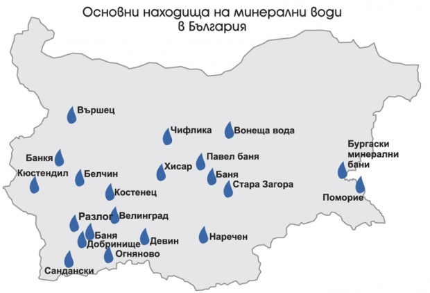 mineralna-voda-bulgaria-kakvo-lekuva