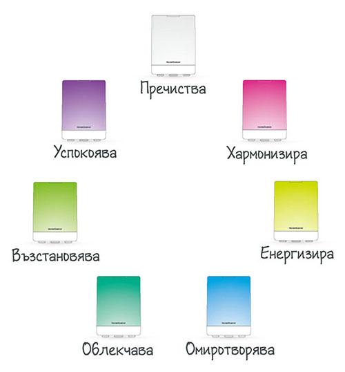 oil-diffuser-colors